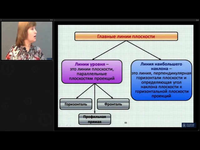 Лекция 4 | Начертательная Геометрия | ОмГТУ | Лекториум