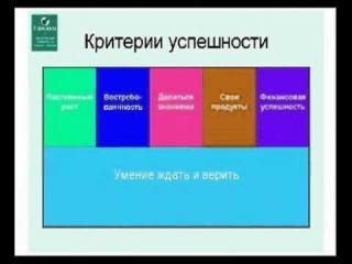 Метафорические карты: успешный терапевт О. Гарковец