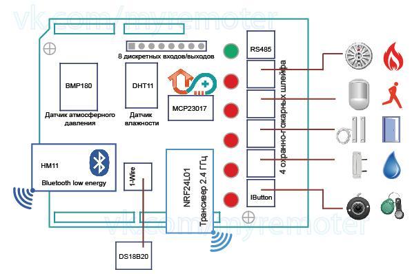 6. интерфейс Dallas 1 wire,