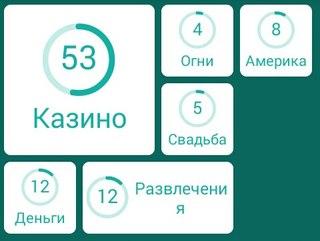 (процента) ответы к игре на Android и iPhone на все