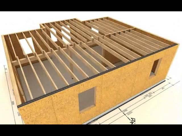 Технология строительства быстровозводимого, двухэтажного дома из СИП панелей по канадской технологии.