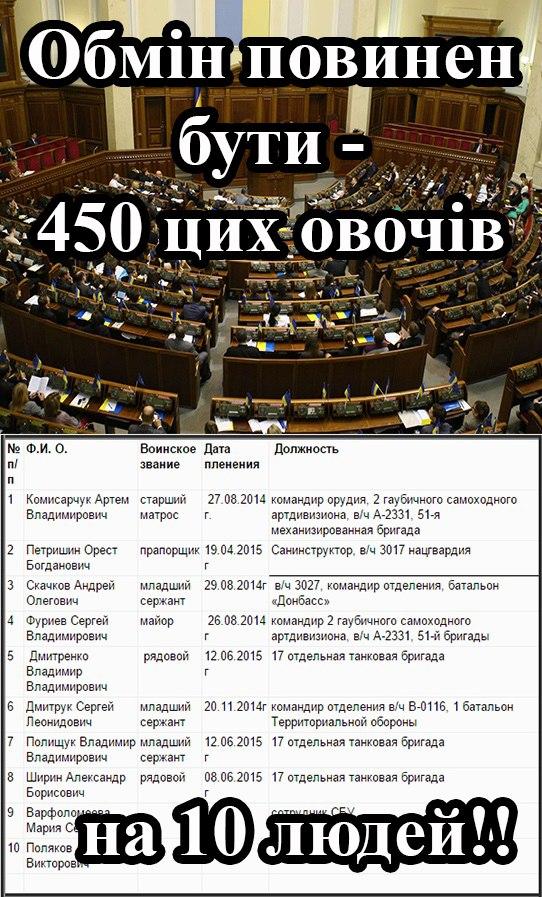 Будик: Из плена российских боевиков освободили четырех волонтеров - Цензор.НЕТ 361