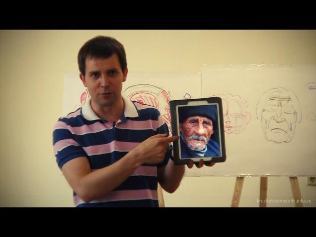 Лекция Александра Рыжкина о портрете и мимике