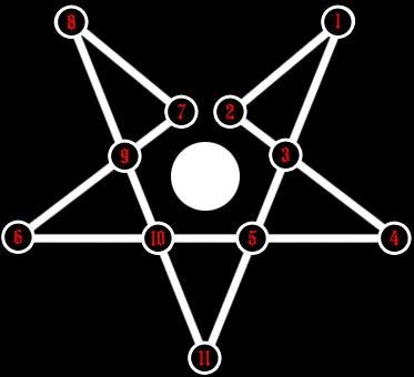 Вызов 11 тёмных Ангелов SBl8VCDxVuA