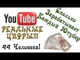 Сколько зарабатывает КАЖДЫЙ видеоблоггер Ютуба( Русский аналог SocialBlade)