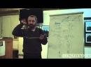 Сергей Данилов - Как правильно общаться с людьми