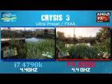 Intel i7 4790k 4.4Ghz vs AMD FX 8350 4.4Ghz I Crysis 3