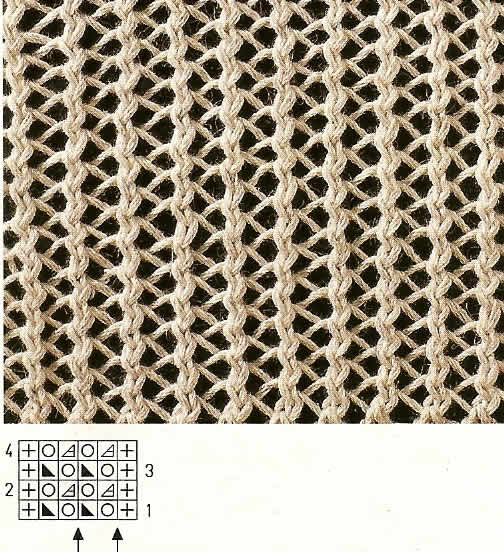 Сетки спицами (9 фото) -