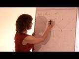 8- задача 18 ЕГЭ математика №18 - Сумма модулей и параметры.mp4