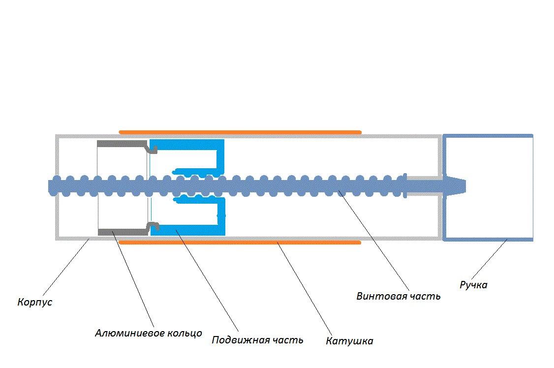мостовая схема двухтактного качера тесла