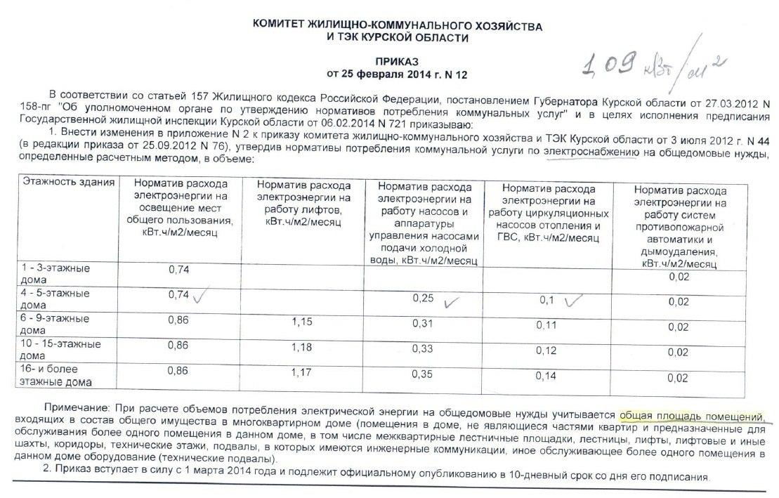 управление жкх г владивосток норматив Пресновка: расписание автобуса