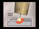 Полуавтомат. Обучающее видео по основам сварки полуавтоматом.