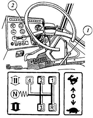 Схема переключения скоростей мтз 1221.