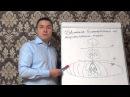Развитие ясновидения - как развить ясновидение за 7 дней самостоятельно!