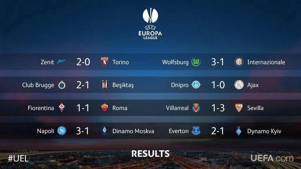 8 матчей, 8 стран в Лиге Европы