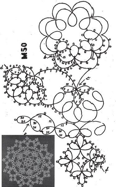 Схема салфетки в технике