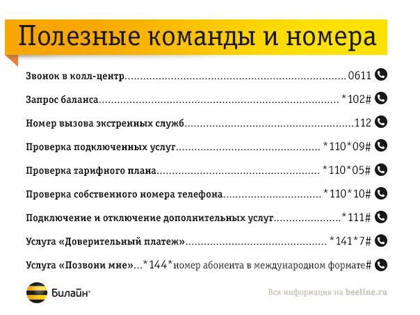 Тарифы Билайн Шпаргалка Для Консультантов