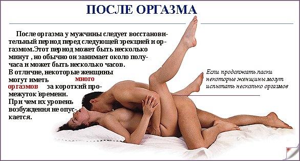 Статьи про оргазм