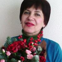 Светлана Малюк