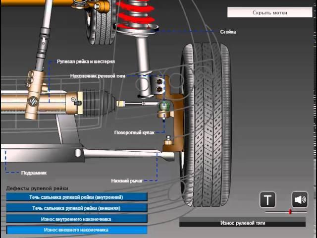 наконечник рулевой тяги