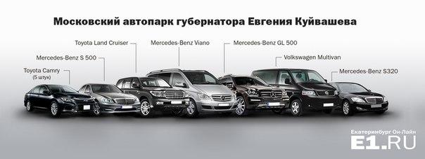 Автопарк свердловского губернатора в Москве — 11 автомобилей