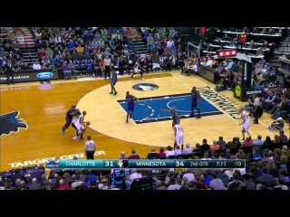 HD Charlotte Hornets vs Minnesota Timberwolves | Full Highlights | March 22, 2015 | NBA