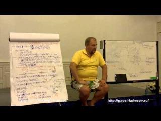 Павел Колесов Золотой Гипноз: Управление людьми