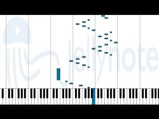 ноты Sheet Music - Rapid Fire Rondo Intro - Joe Stump