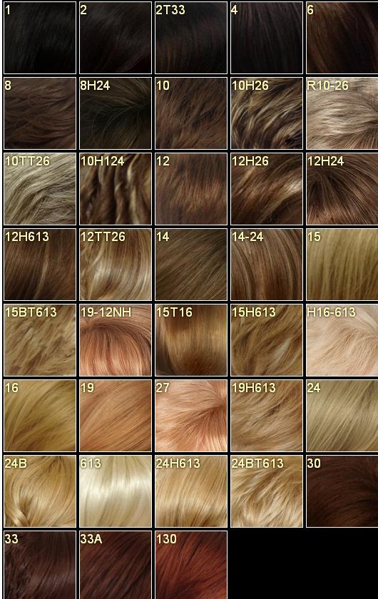 цветовая палитра волос европейских