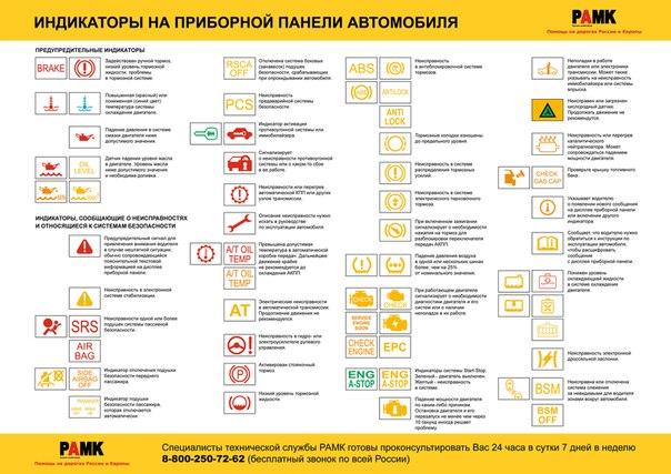 Бортовой Компьютер Автомобиля Инструкция