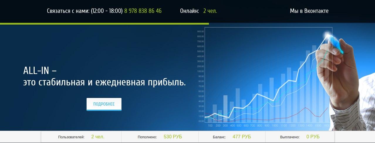 Инвестиционные хайп проекты хабаровск