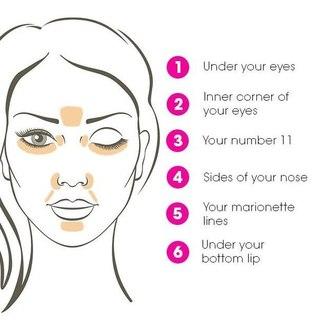 как наносить макияж на лицо фото