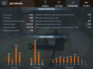 Игровые Автоматы Параметры Настройки