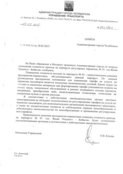города Челябинска по