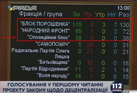 """""""Осталось три шага к цели!"""", - Порошенко поблагодарил Чехию за ратификацию Соглашения об ассоциации Украины с ЕС - Цензор.НЕТ 2335"""
