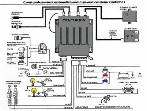схема подключения сигнализации на camry