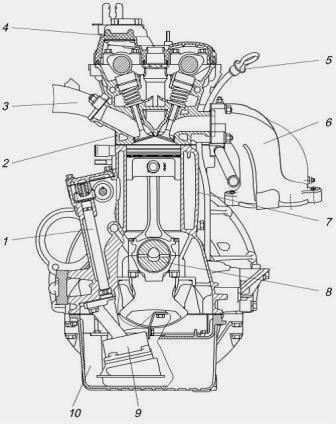 Схема Электрооборудования Газель 405 Двигатель Инжектор