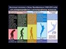 Развитие и питание Человека (Выдержки из книги - Звук Безмолвия Дмитрий Лапшинов)