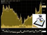 Стратегия на RSI индикаторе для 60-ти секундных опционов