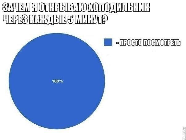тем кто любит: