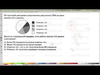 подготовка к ОГЭ ГИА 2015 по математике задание #18 - 18.9 - графики и диаграммы - тесты с решениями