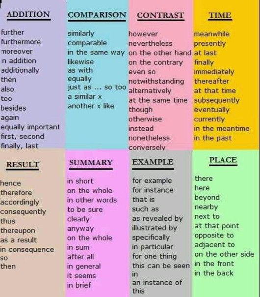 Linking Words In Essays
