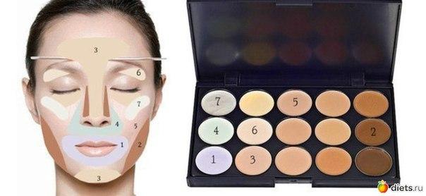 как правильно наносить основу под макияж фото