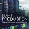 Light Production - инфографика во всем