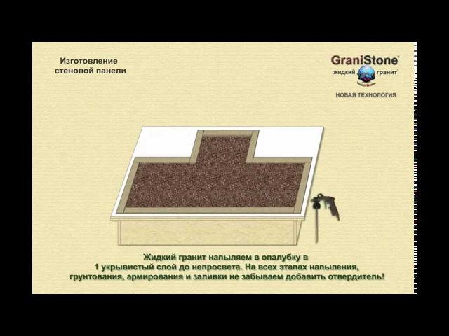 №14 Изготовление стеновой панели. GraniStone -- жидкий гранит. Новая технология.