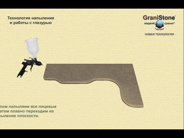 №11 Технология напыления и работы с глазурью. GraniStone -- жидкий гранит. Новая технол...