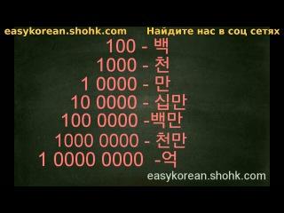 Корейские числа и цифры