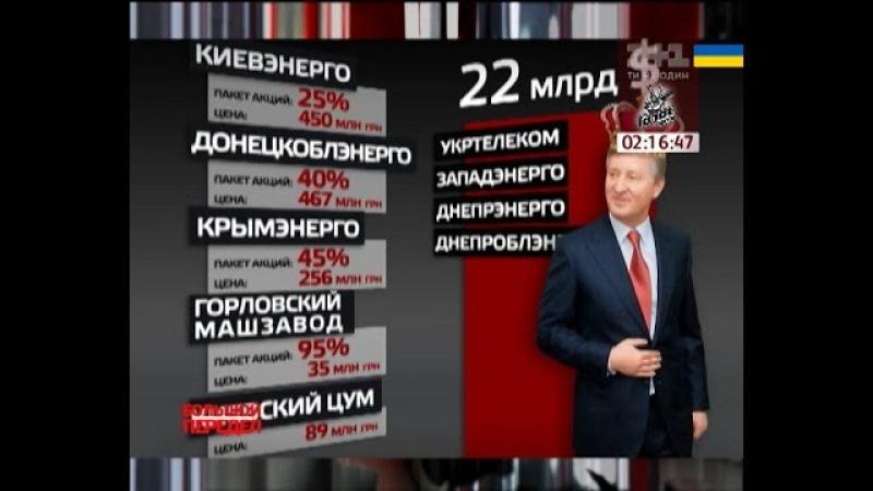 Українські сенсації Як збагатились друзі та рідня Януковича за рахунок приватизації
