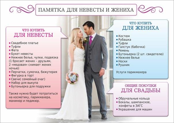 Подготовка к свадьбе с чего начать поэтапно