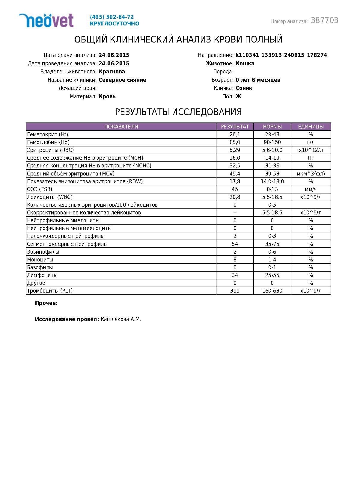Результаты клинического анализа крови 2 фотография